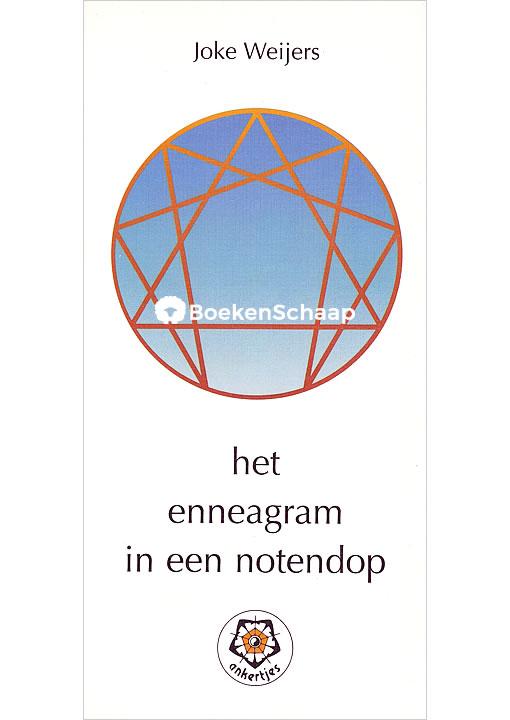 Het enneagram in een notendop